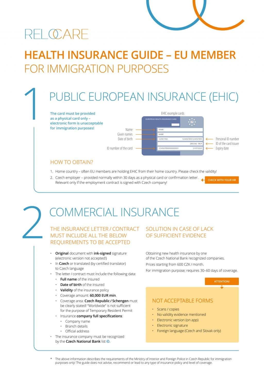 Health Insurance Guide, EU, Czech Republic