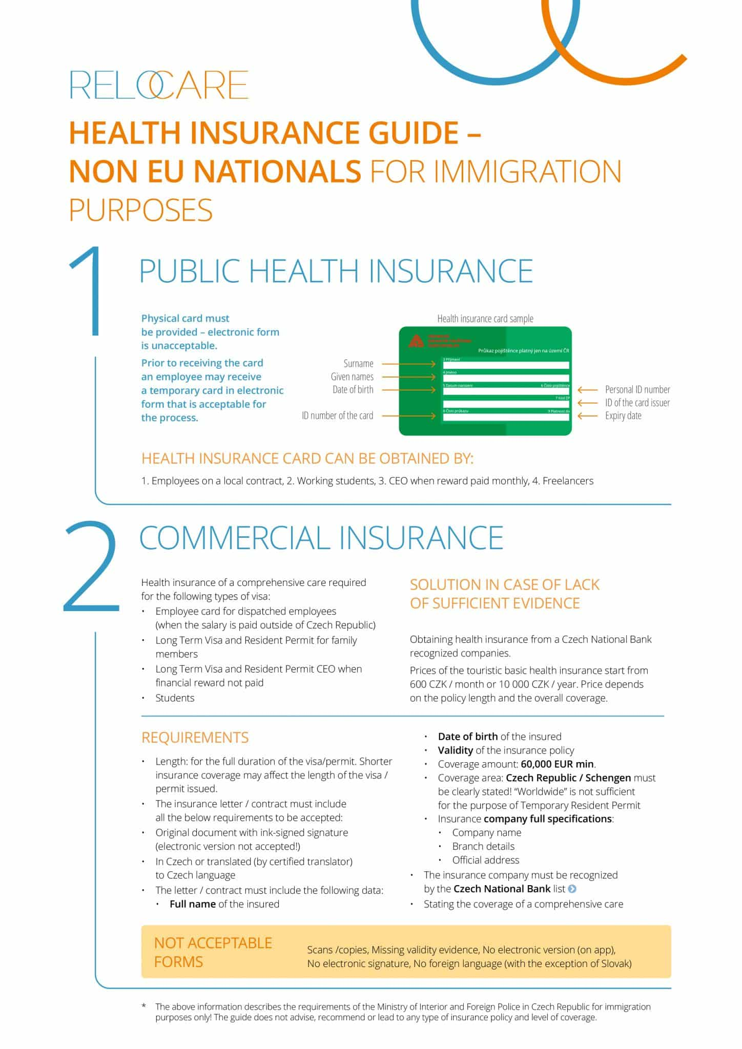 Health Insurance Guide, nonEU, Czech Republic